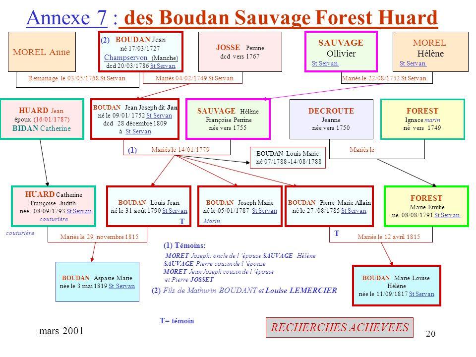 Annexe 7 : des Boudan Sauvage Forest Huard