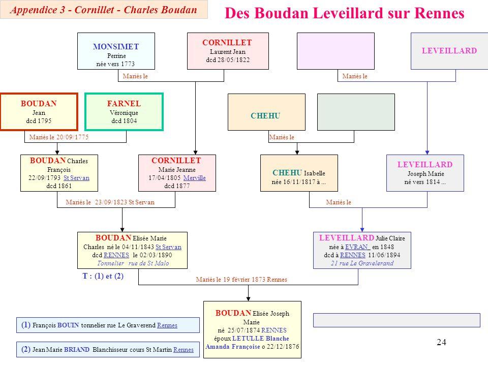 Appendice 3 - Cornillet - Charles Boudan
