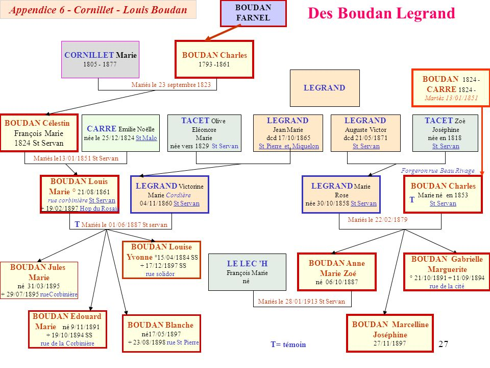 Appendice 6 - Cornillet - Louis Boudan