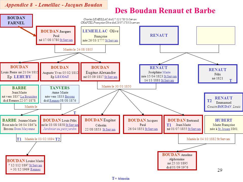 Appendice 8 - Lemeillac - Jacques Boudan Des Boudan Renaut et Barbe