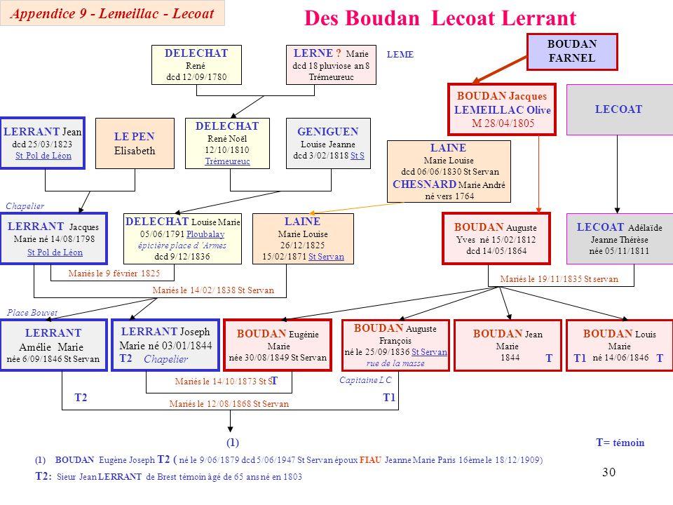 Appendice 9 - Lemeillac - Lecoat