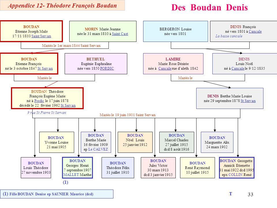 Appendice 12- Théodore François Boudan