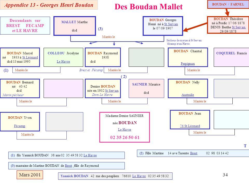 Des Boudan Mallet Appendice 13 - Georges Henri Boudan Mars 2001