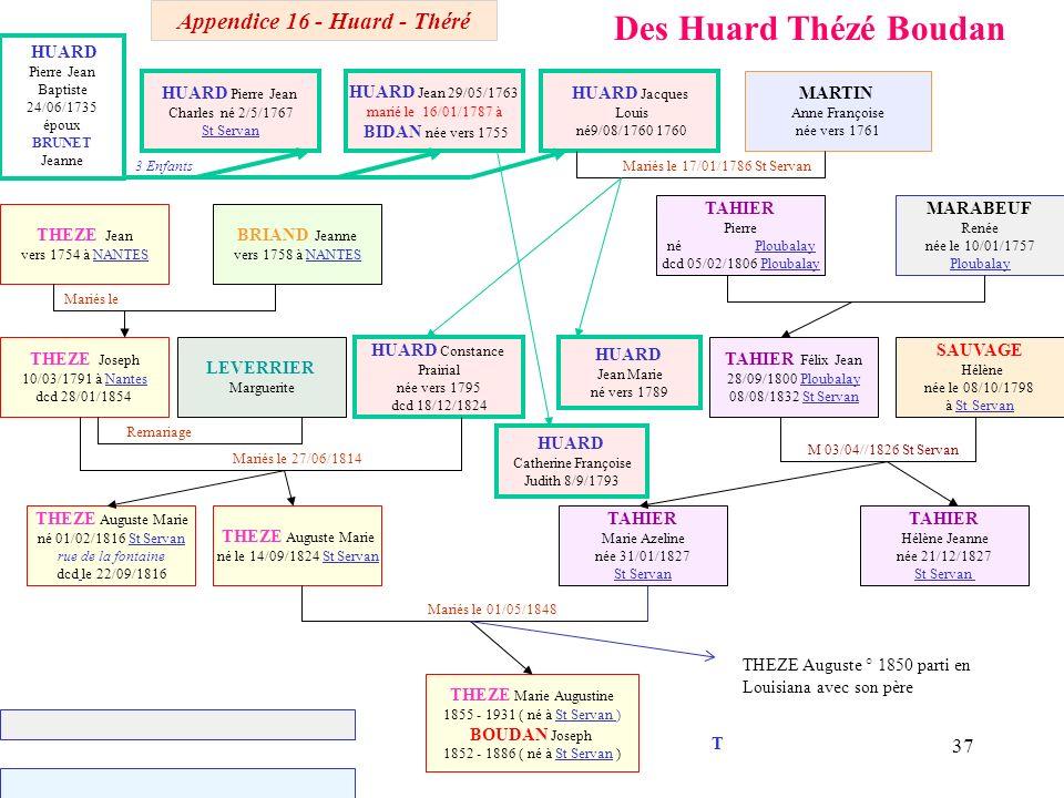 Appendice 16 - Huard - Théré