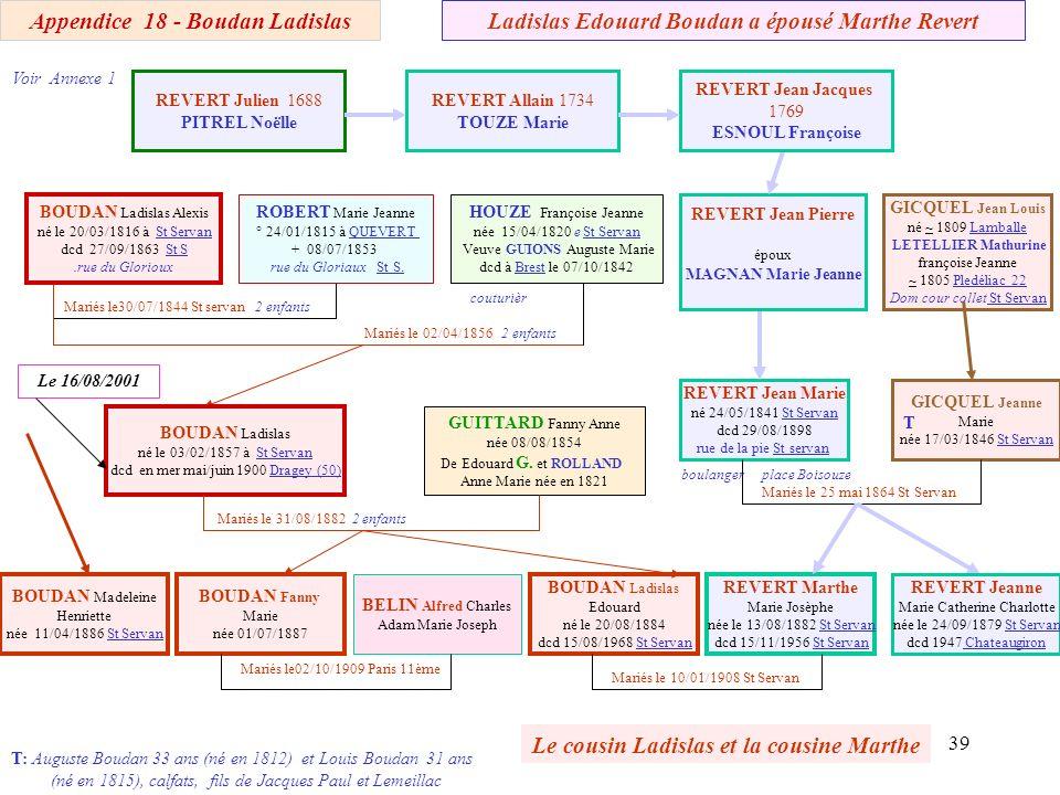 Appendice 18 - Boudan Ladislas