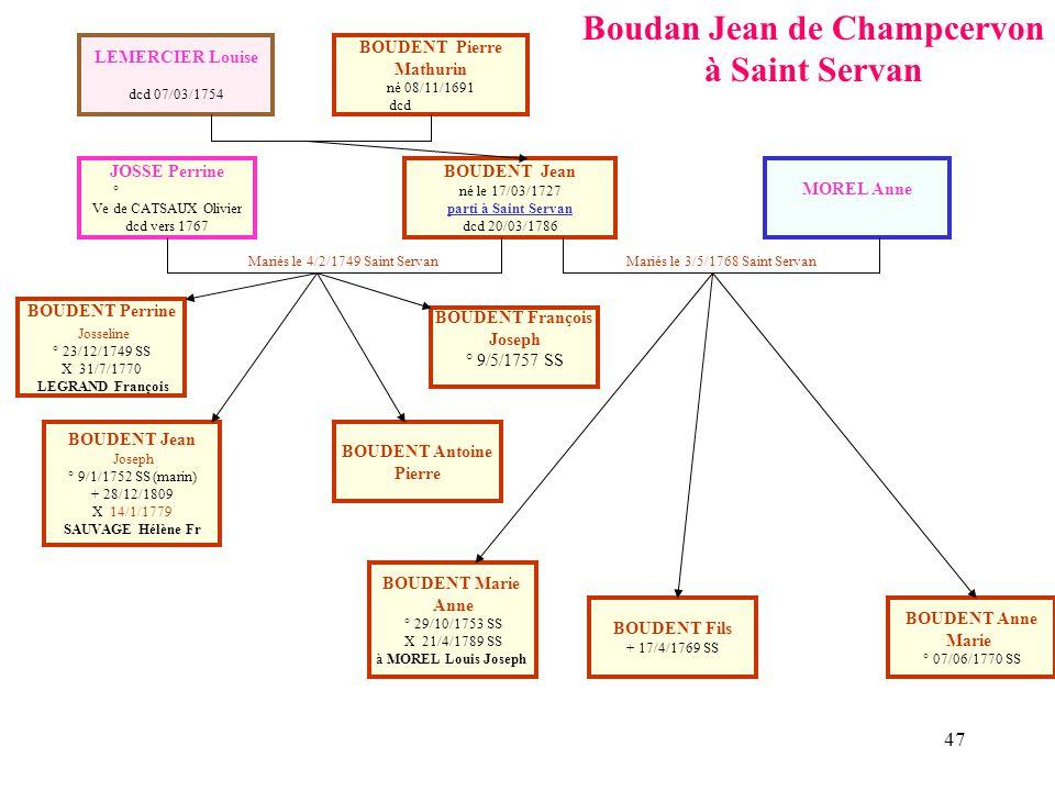 Boudan Jean de Champcervon