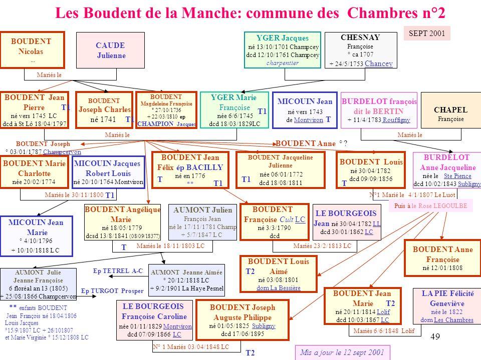 Les Boudent de la Manche: commune des Chambres n°2