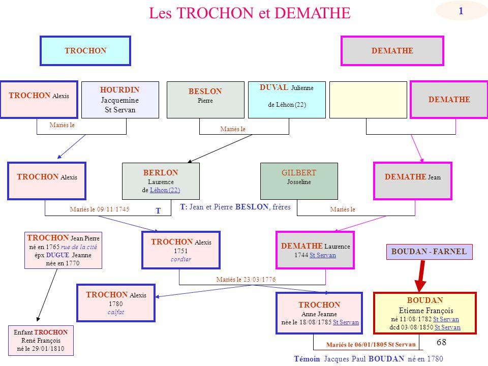 Les TROCHON et DEMATHE 1 TROCHON DEMATHE TROCHON Alexis HOURDIN