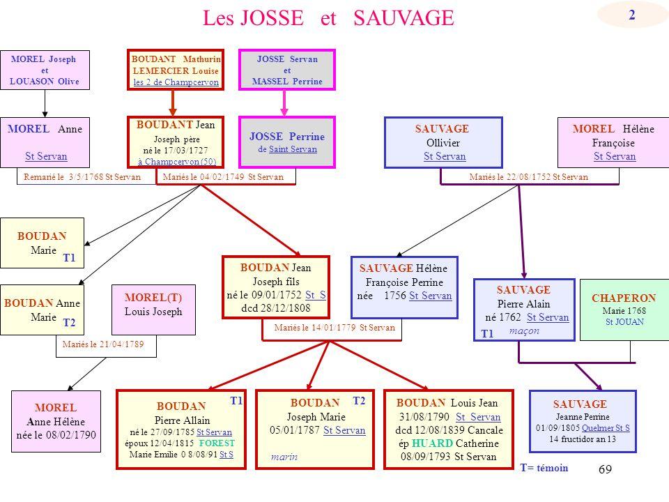 Les JOSSE et SAUVAGE 2 MOREL Anne St Servan BOUDANT Jean Joseph père
