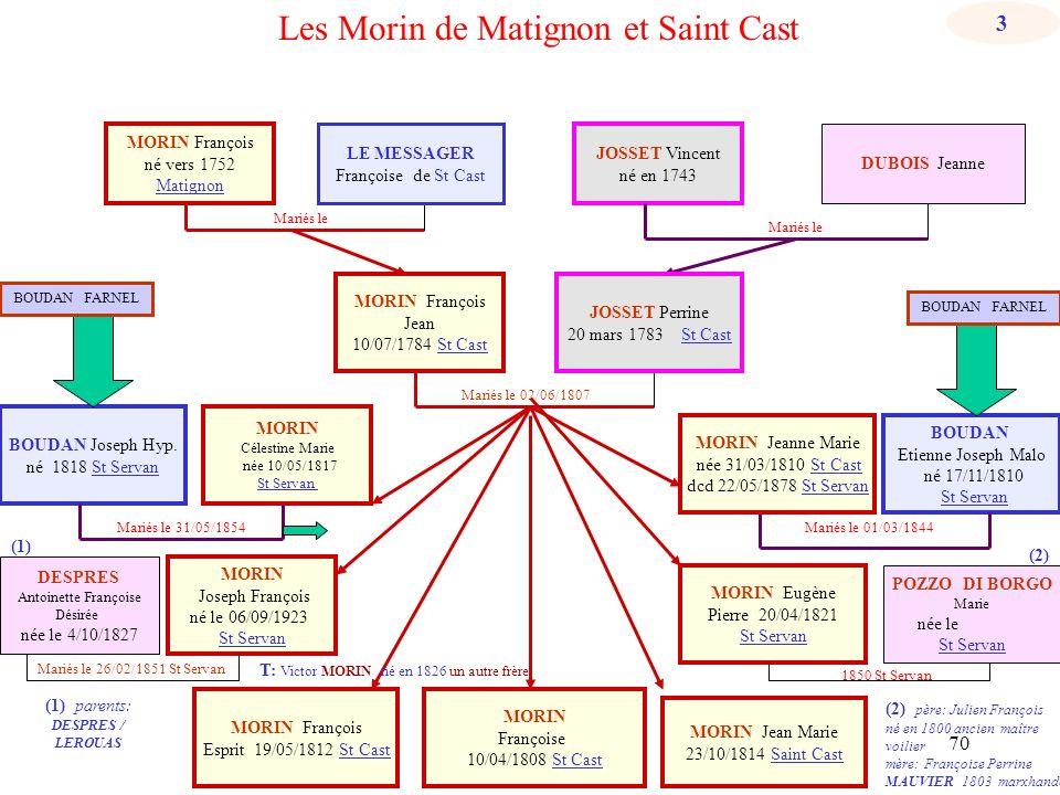 Les Morin de Matignon et Saint Cast
