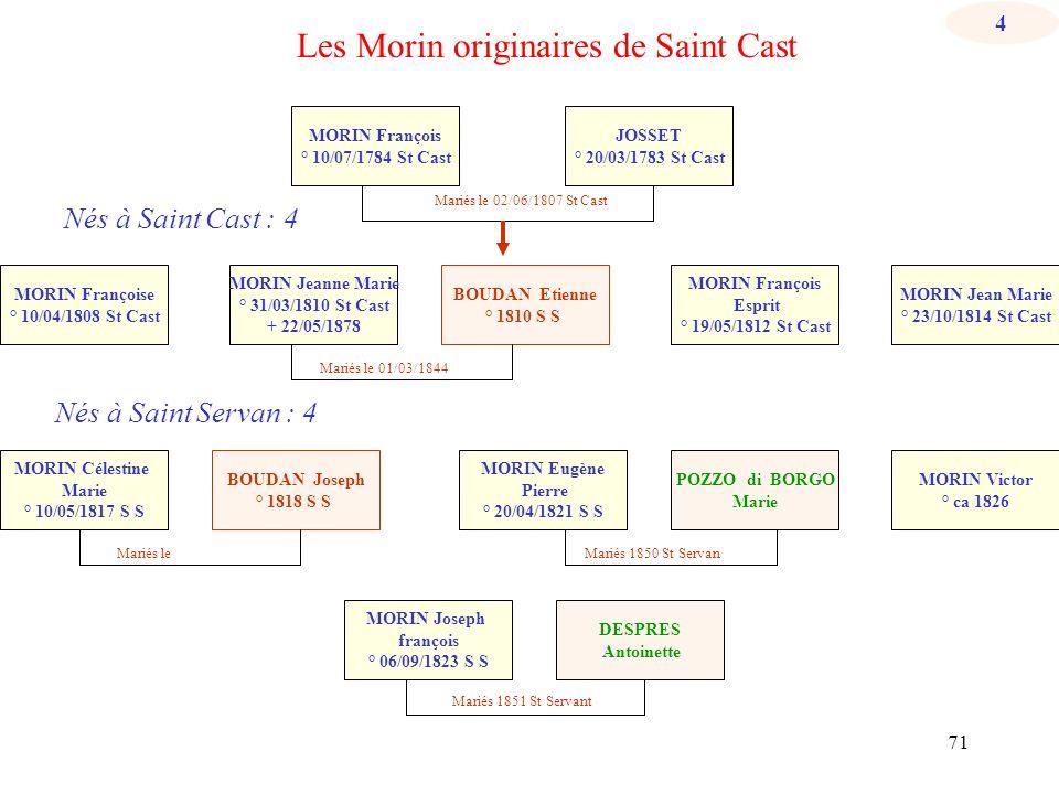 Les Morin originaires de Saint Cast