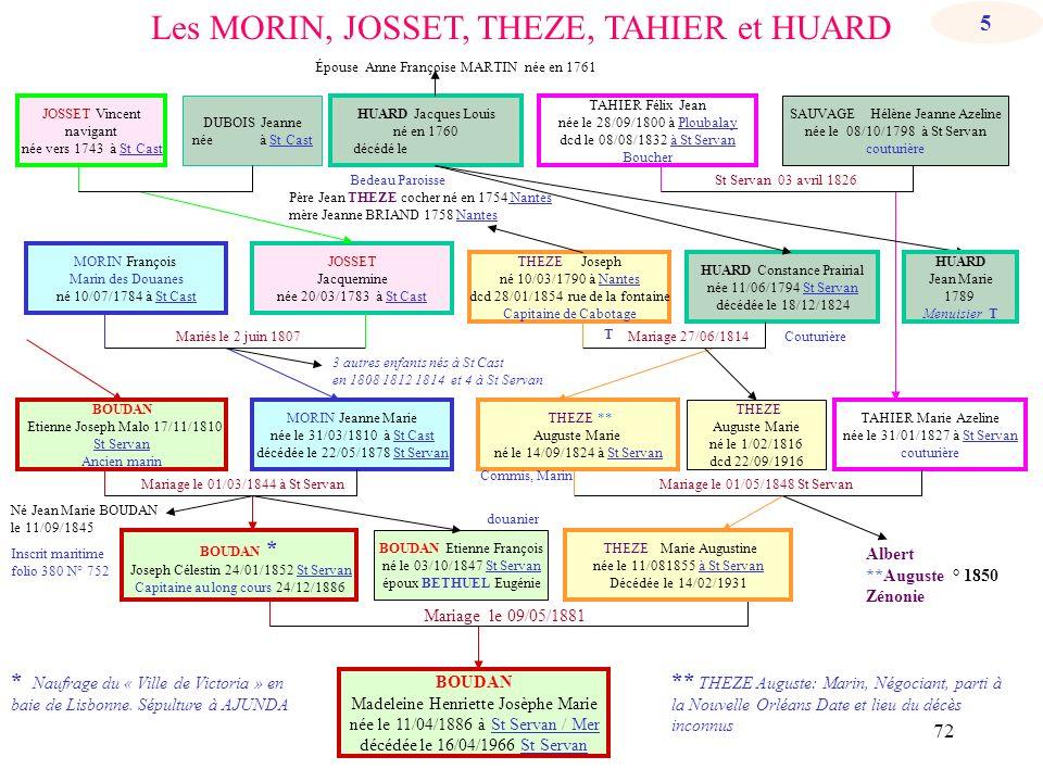 Les MORIN, JOSSET, THEZE, TAHIER et HUARD