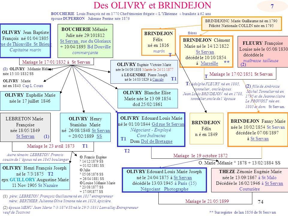 Des OLIVRY et BRINDEJON