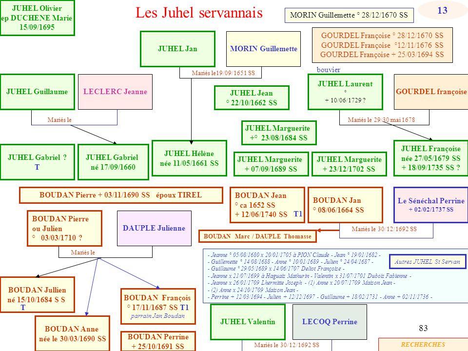 BOUDAN Pierre + 03/11/1690 SS époux TIREL
