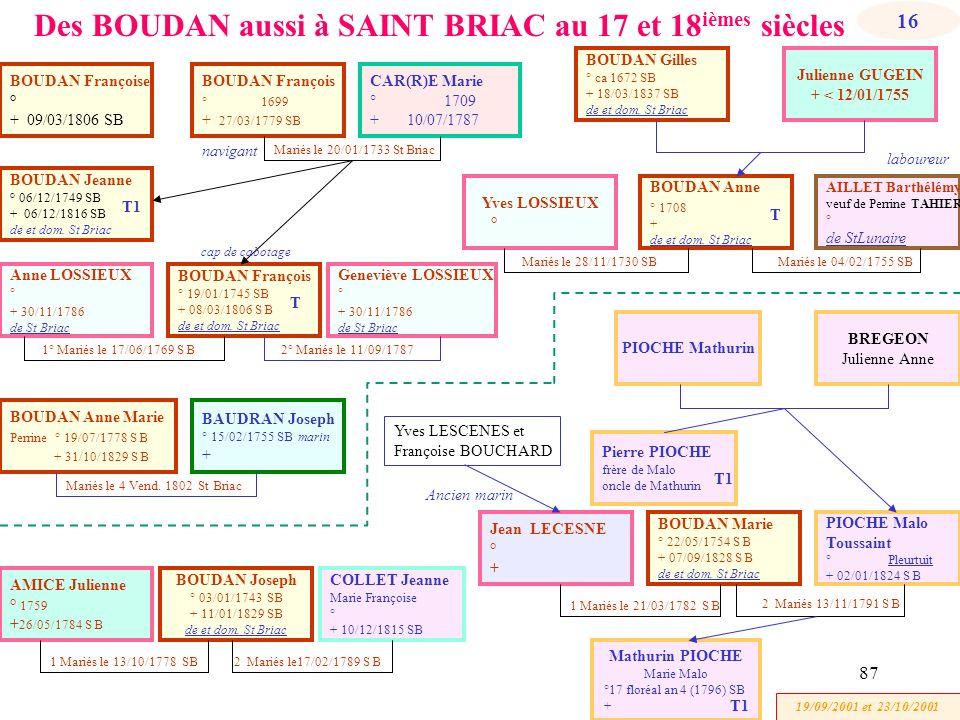 Des BOUDAN aussi à SAINT BRIAC au 17 et 18ièmes siècles