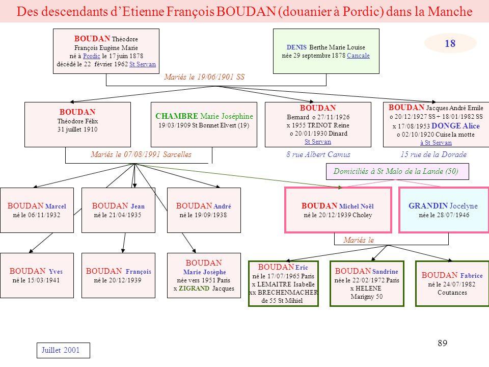 Des descendants d'Etienne François BOUDAN (douanier à Pordic) dans la Manche