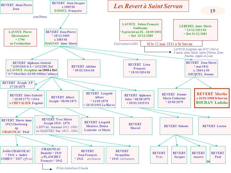 Les Revert à Saint Servan