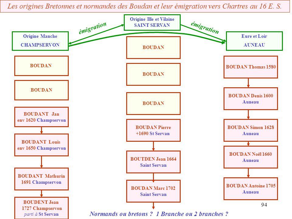 Les origines Bretonnes et normandes des Boudan et leur émigration vers Chartres au 16 E. S.