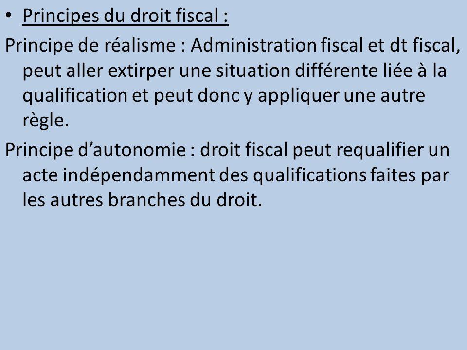 Principes du droit fiscal :
