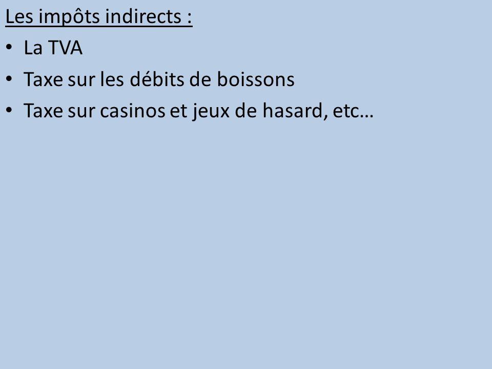 Les impôts indirects :La TVA.Taxe sur les débits de boissons.