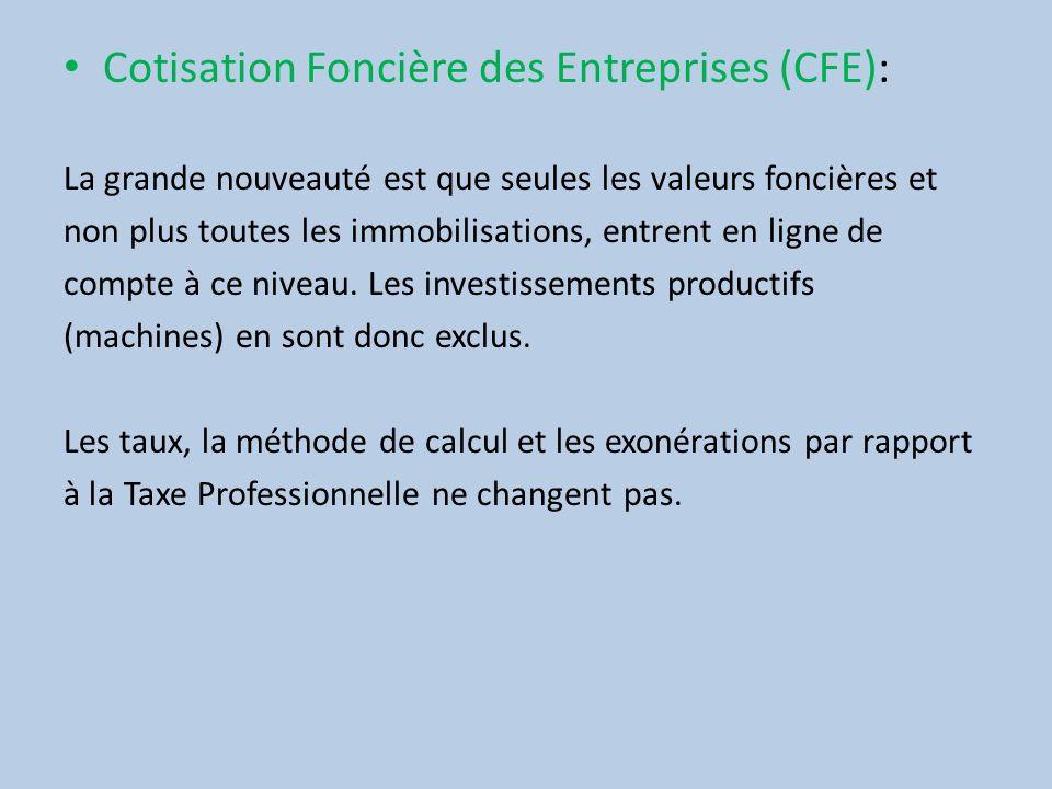 Cotisation Foncière des Entreprises (CFE):