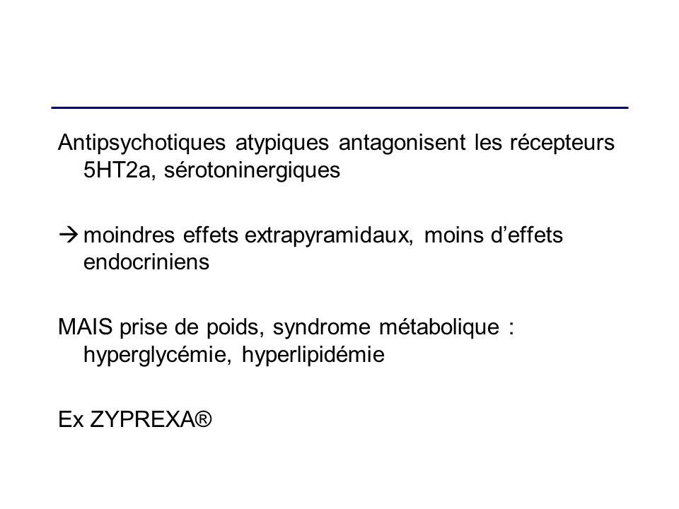Antipsychotiques atypiques antagonisent les récepteurs 5HT2a, sérotoninergiques