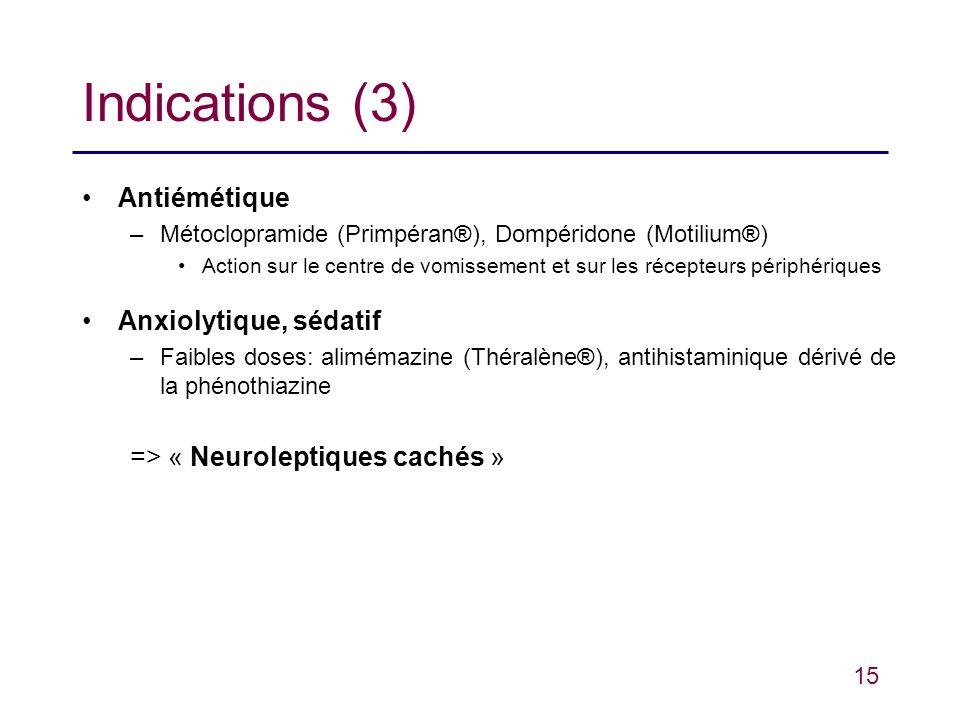 Indications (3) Antiémétique Anxiolytique, sédatif
