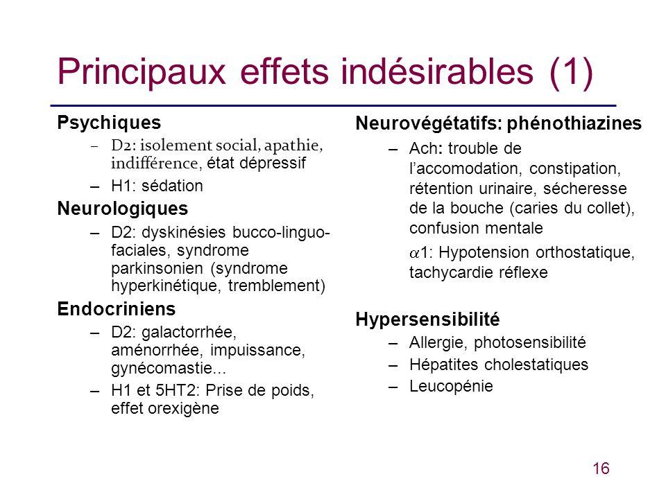Principaux effets indésirables (1)