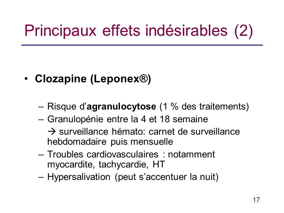 Principaux effets indésirables (2)