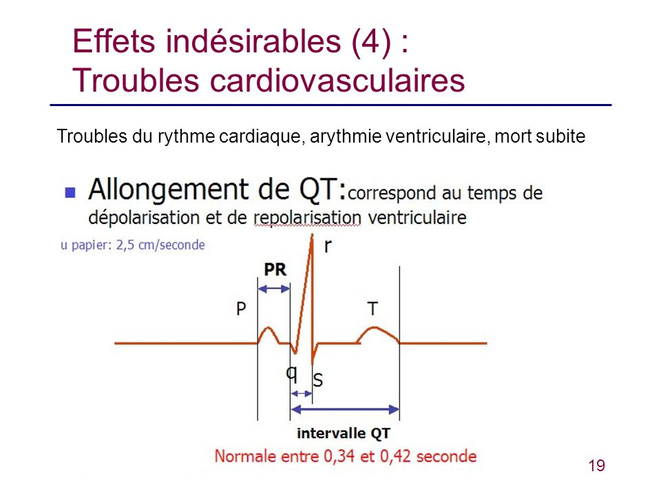 Effets indésirables (4) : Troubles cardiovasculaires