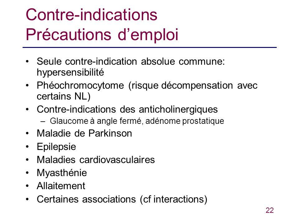 Contre-indications Précautions d'emploi