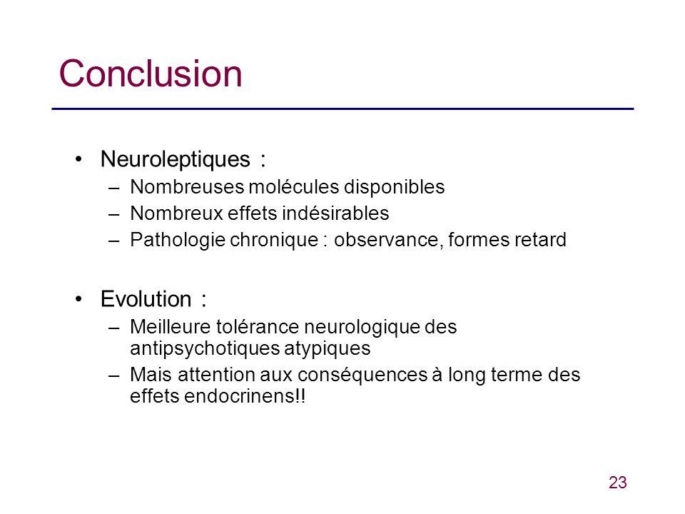 Conclusion Neuroleptiques : Evolution :