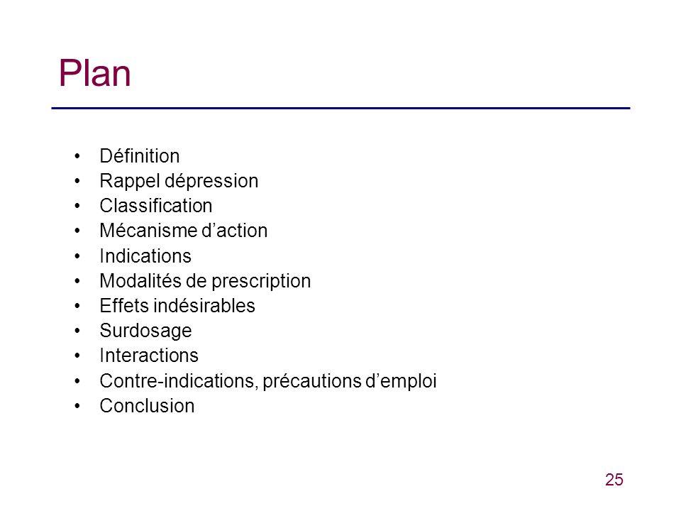 Plan Définition Rappel dépression Classification Mécanisme d'action