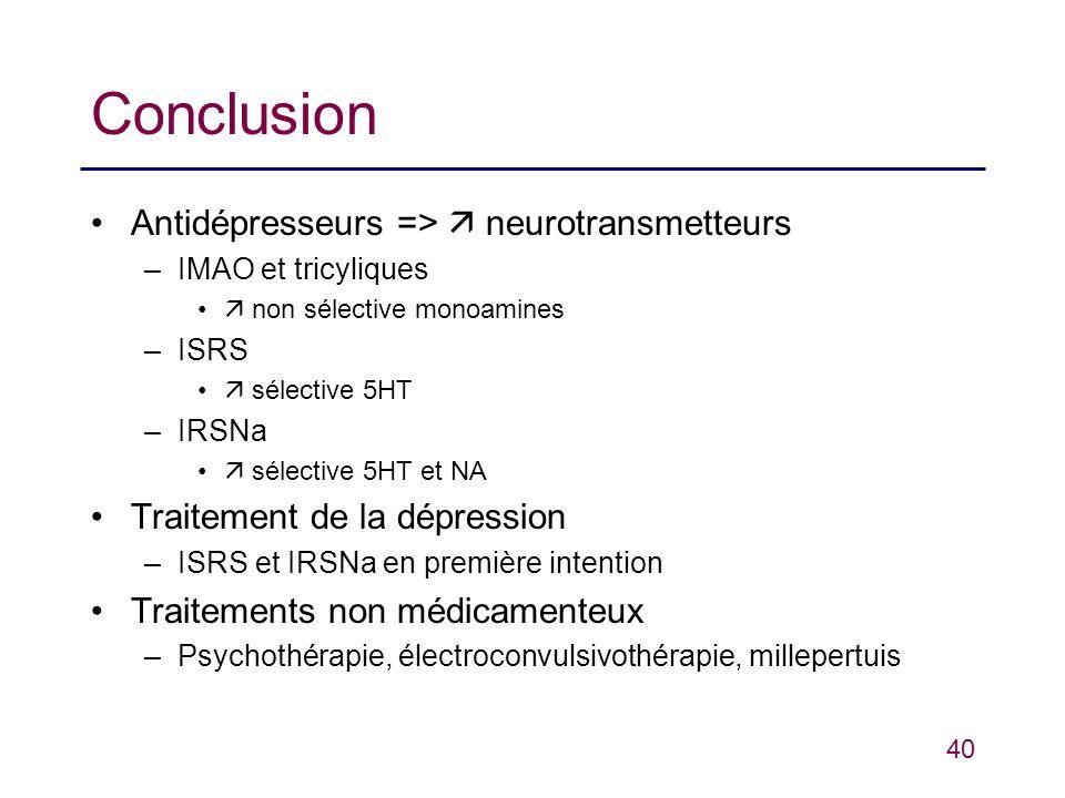 Conclusion Antidépresseurs =>  neurotransmetteurs