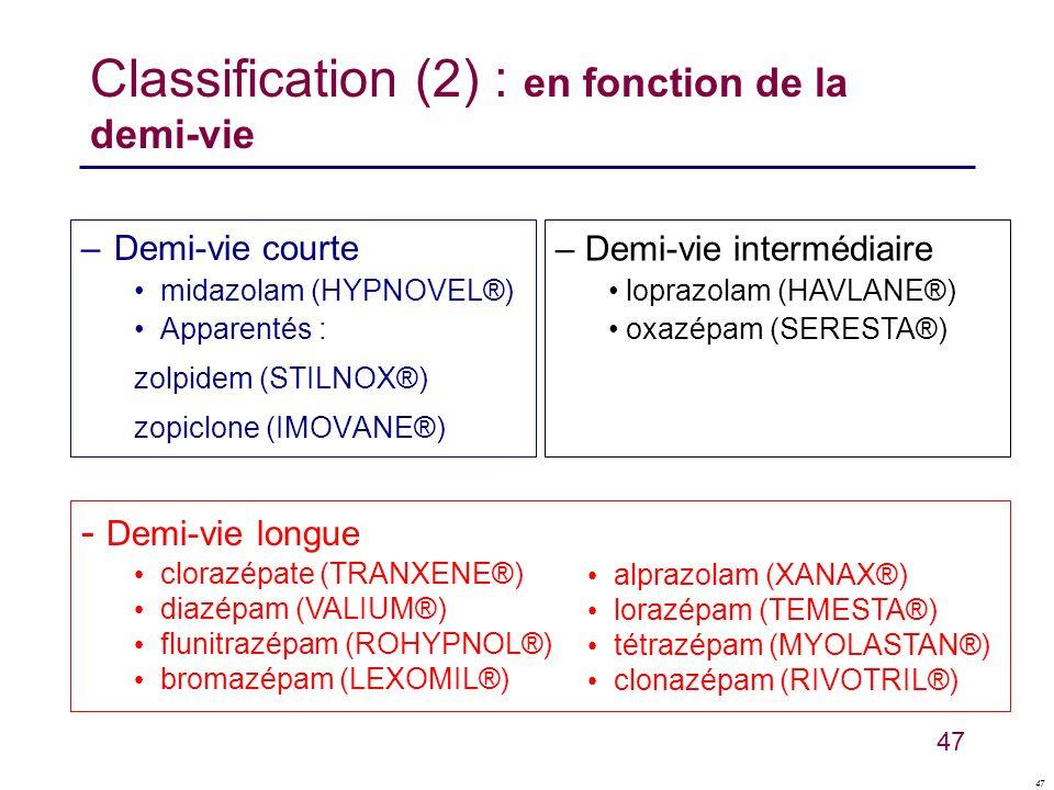Classification (2) : en fonction de la demi-vie