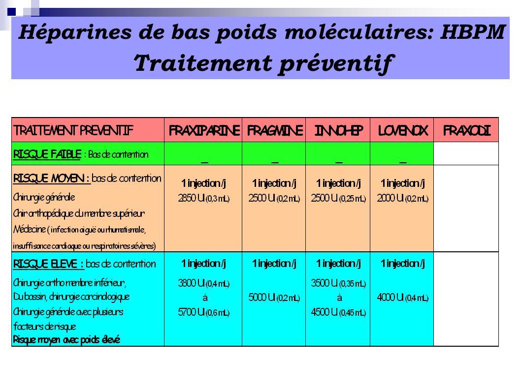 Héparines de bas poids moléculaires: HBPM