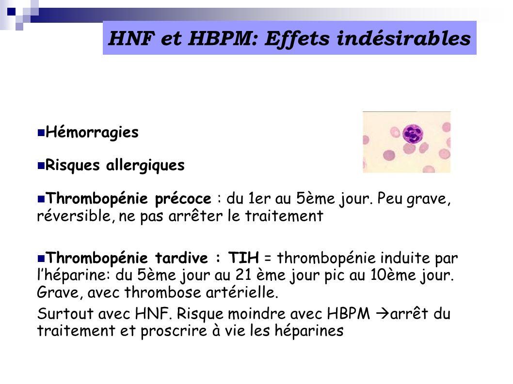HNF et HBPM: Effets indésirables