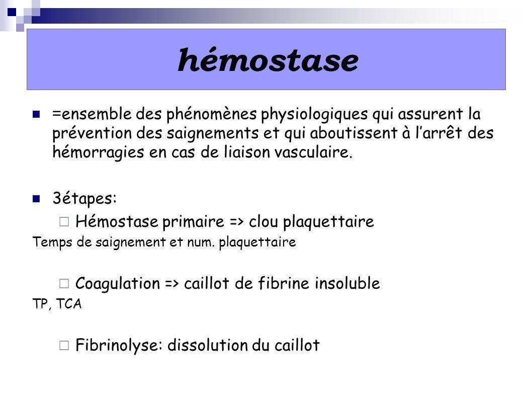 hémostase