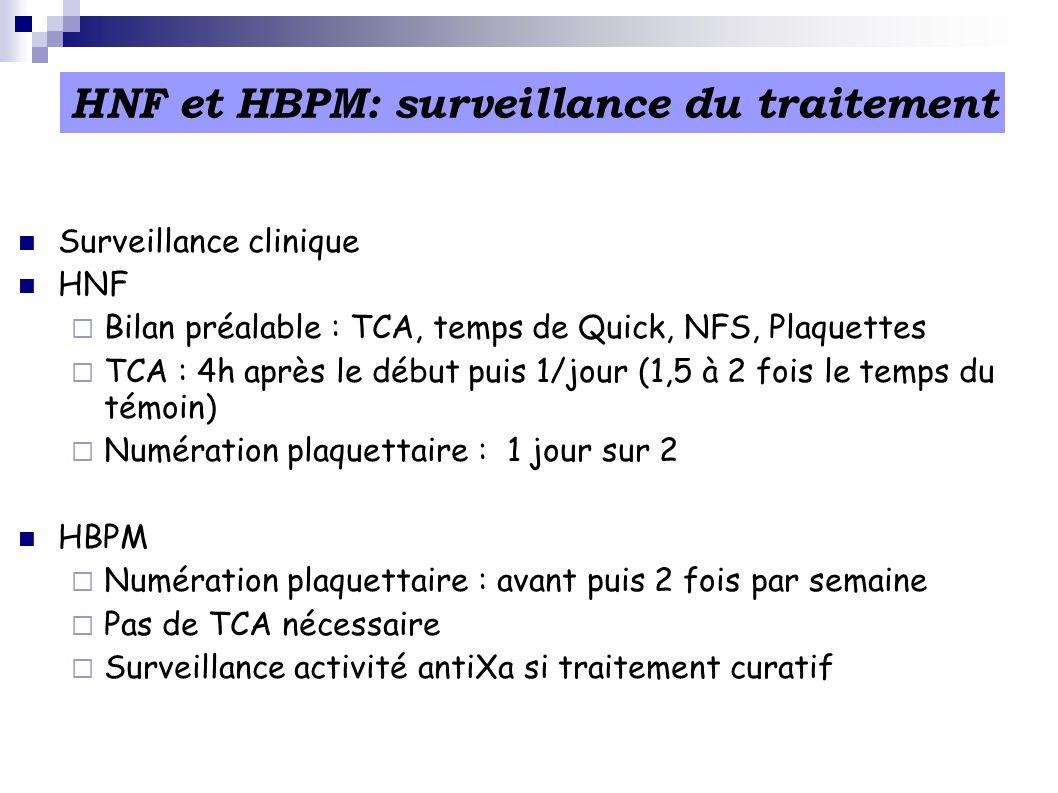 HNF et HBPM: surveillance du traitement