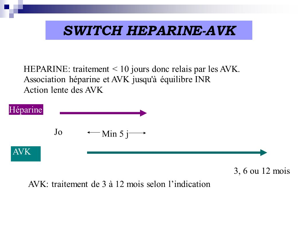 SWITCH HEPARINE-AVK HEPARINE: traitement < 10 jours donc relais par les AVK. Association héparine et AVK jusqu à équilibre INR.