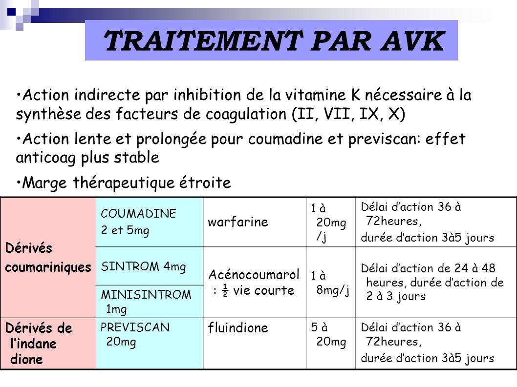 TRAITEMENT PAR AVK Action indirecte par inhibition de la vitamine K nécessaire à la synthèse des facteurs de coagulation (II, VII, IX, X)