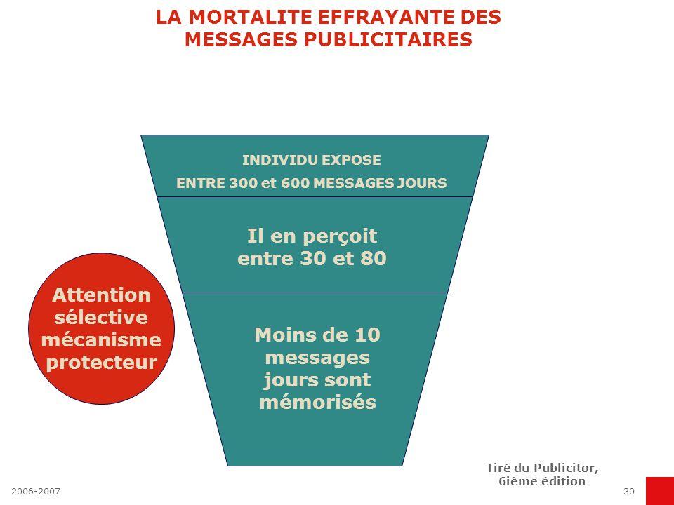 LA MORTALITE EFFRAYANTE DES MESSAGES PUBLICITAIRES