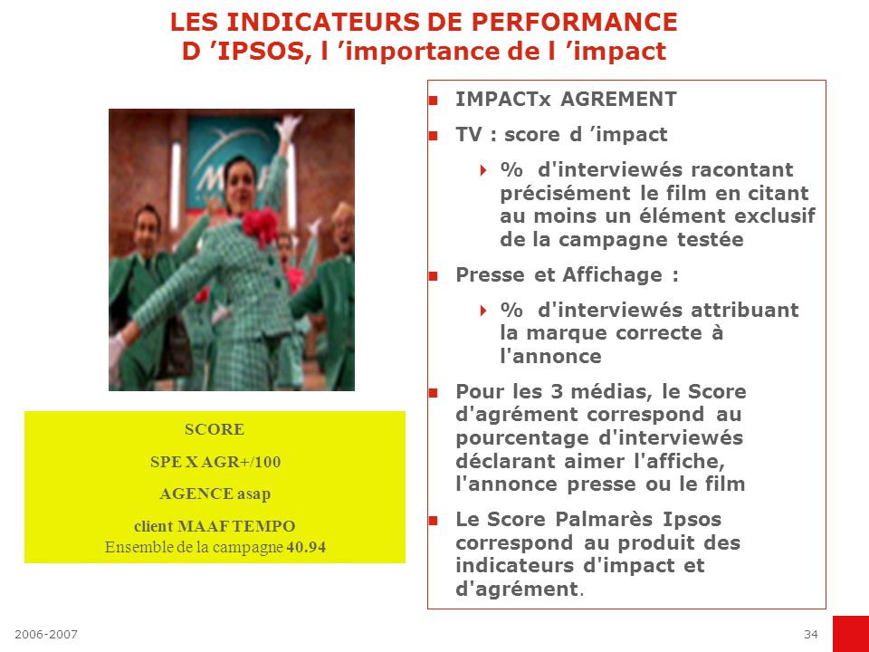 LES INDICATEURS DE PERFORMANCE D 'IPSOS, l 'importance de l 'impact
