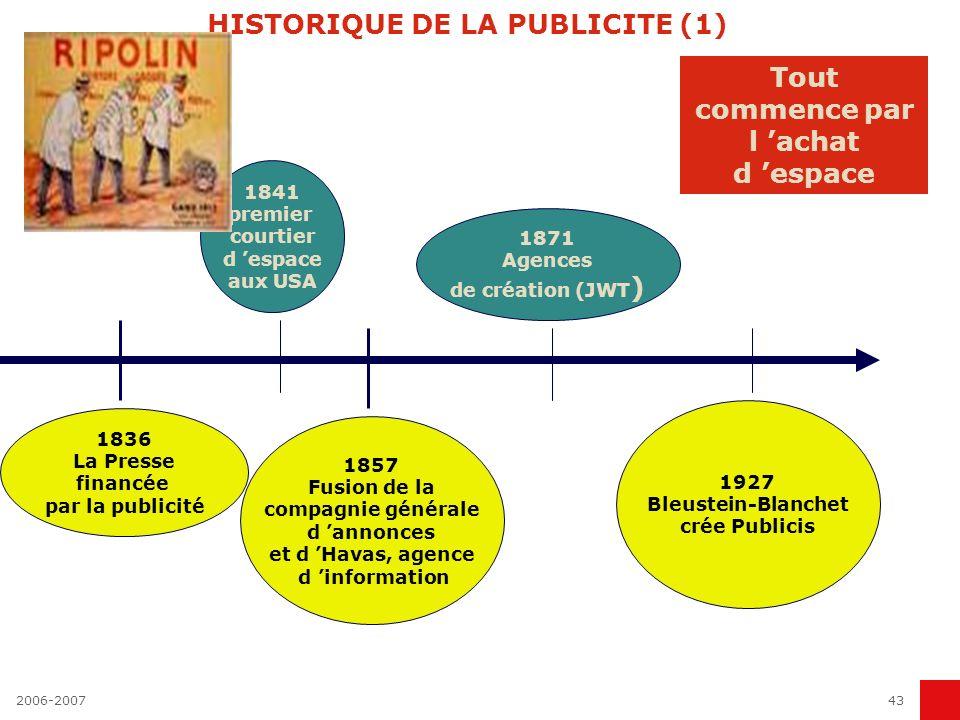 HISTORIQUE DE LA PUBLICITE (1)