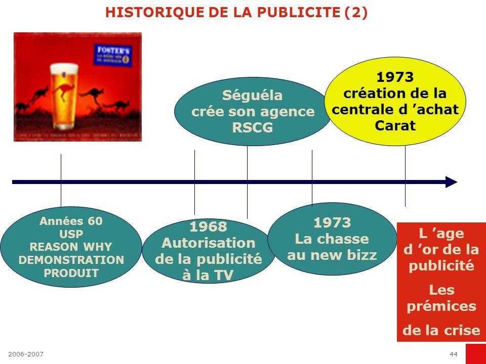 HISTORIQUE DE LA PUBLICITE (2)