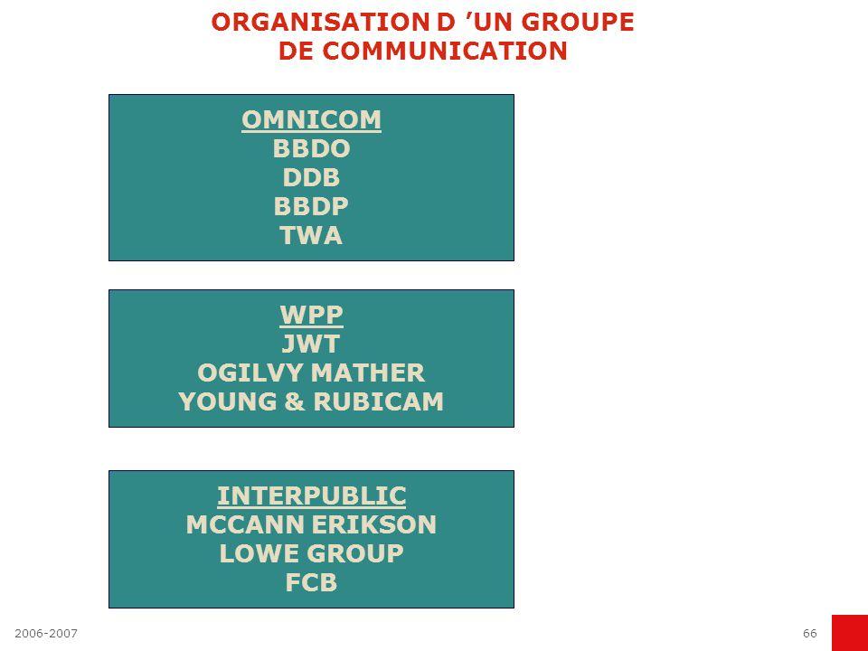 ORGANISATION D 'UN GROUPE DE COMMUNICATION