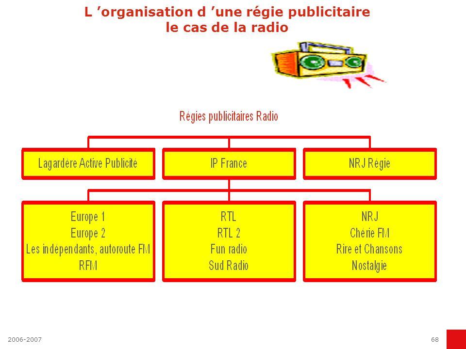 L 'organisation d 'une régie publicitaire le cas de la radio