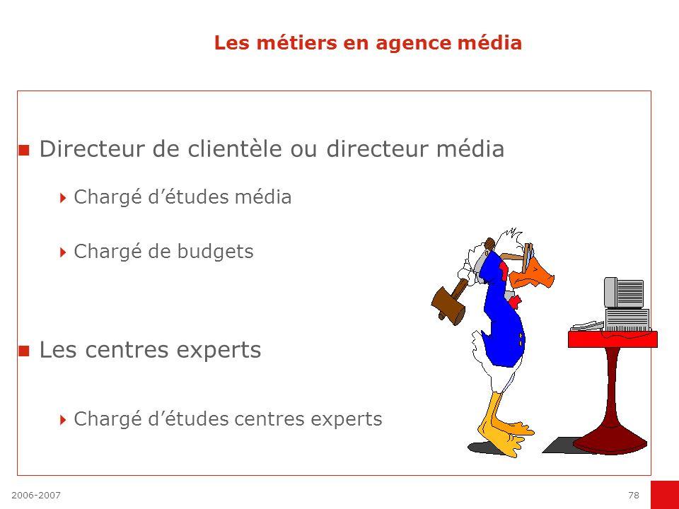 Les métiers en agence média