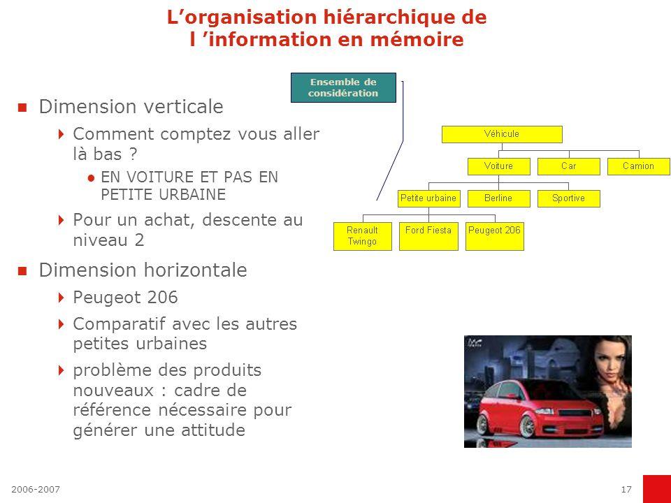 L'organisation hiérarchique de l 'information en mémoire