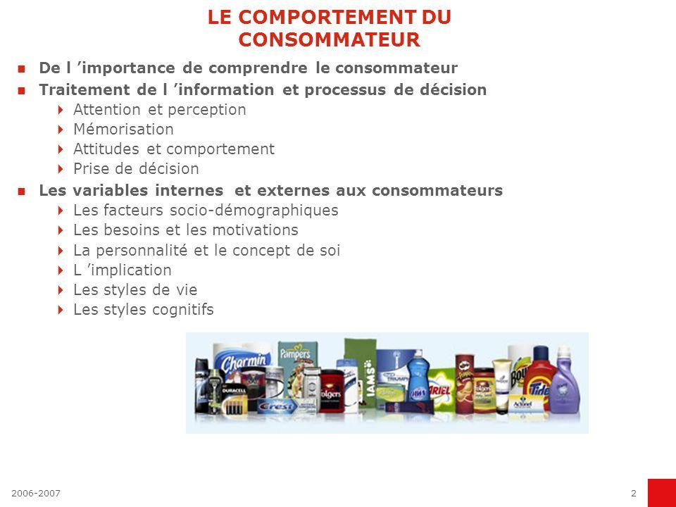 LE COMPORTEMENT DU CONSOMMATEUR